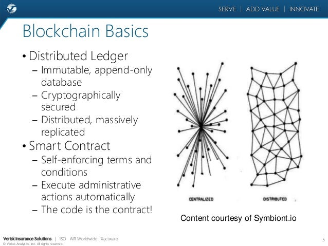 Smart Contracts, Smarter Insurance: Blockhain - Tom Johansmeyer (2016)