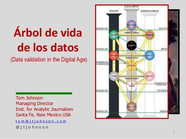 Árbol de vida de los datos(Data validation in the Digital Age)  Tom Johnson  Managing Director  Inst. for Analytic Journal...