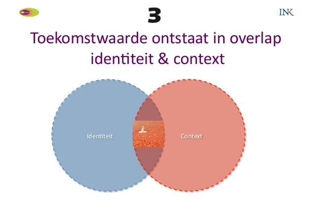 Toekomstwaarde ontstaat in overlap        iden:teit & context                                          ...