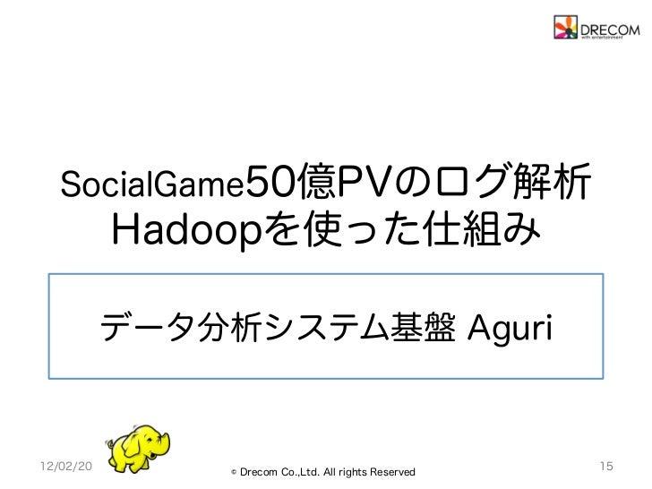 SocialGame50億PVのログ解析           Hadoopを使った仕組み           データ分析システム基盤 Aguri12/02/20       © Drecom Co.,Ltd. All rights Reserv...