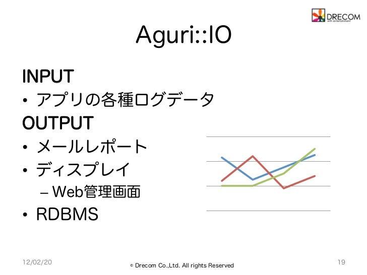 Aguri::IOINPUT• アプリの各種ログデータOUTPUT• メールレポート• ディスプレイ    – Web管理画面• RDBMS12/02/20    © Drecom Co.,Ltd. All rights Reserv...