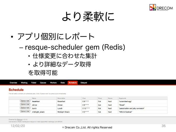 より柔軟に• アプリ個別にレポート    – resque-scheduler gem (Redis)           • 仕様変更に合わせた集計           • より詳細なデータ取得           を取得可能12/0...