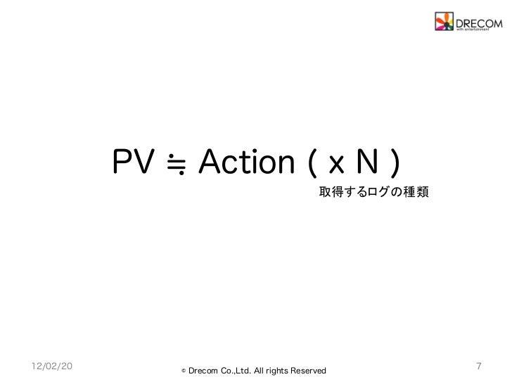 PV       Action ( x N )                                                  取得するログの種類12/02/20        © Drecom Co.,Ltd. All r...