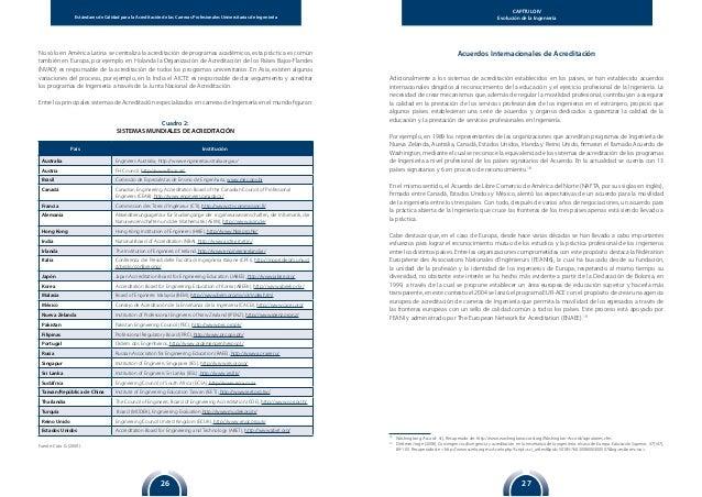 Estándares de Calidad para la Acreditación de las Carreras Profesionales Universitarias de Ingeniería 2726 CAPÍTULO IV Evo...