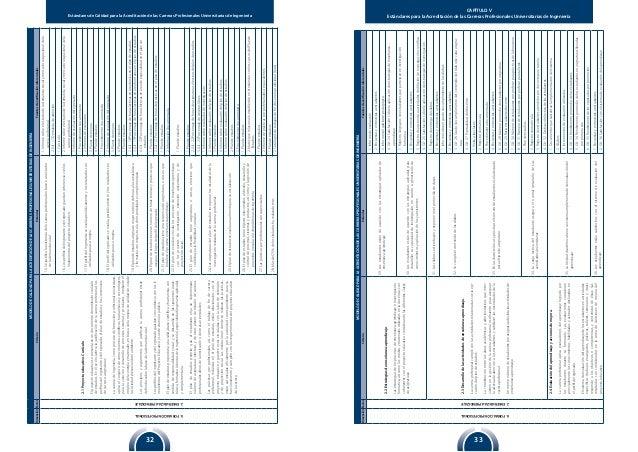 Estándares de Calidad para la Acreditación de las Carreras Profesionales Universitarias de Ingeniería 3332 CAPÍTULO V Está...
