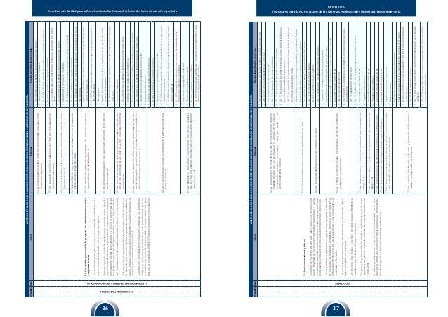 Estándares de Calidad para la Acreditación de las Carreras Profesionales Universitarias de Ingeniería 3736 CAPÍTULO V Está...