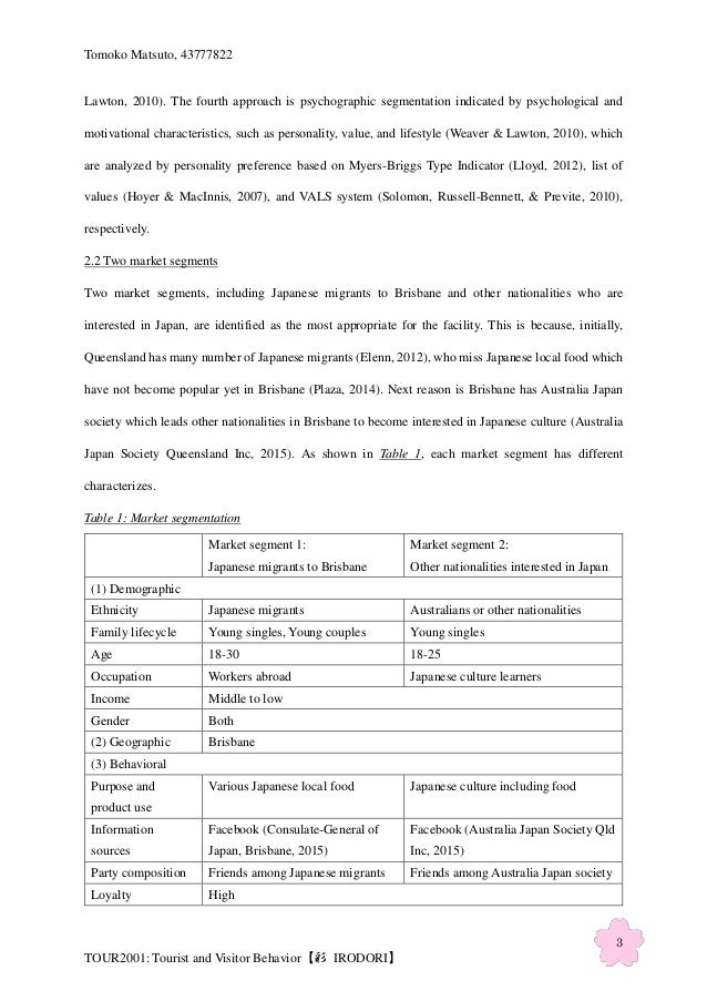 High School Essays Topics Essay On Construction Of Building Businesses Essay About Healthy Diet also Thesis Statement Generator For Compare And Contrast Essay Romantic Love Essays For Her English Essay