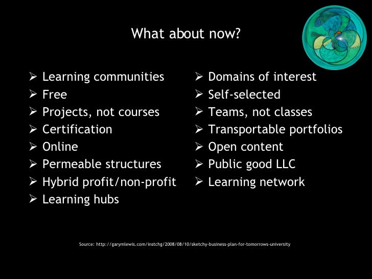 <ul><li>What about now? </li></ul><ul><li>Learning communities </li></ul><ul><li>Free </li></ul><ul><li>Projects, not cour...