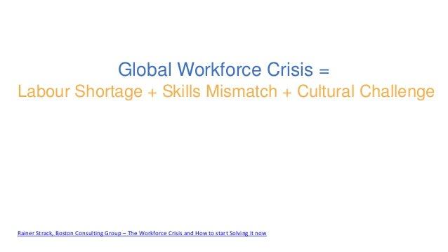 Global Workforce Crisis = Labour Shortage + Skills Mismatch + Cultural Challenge Rainer Strack, Boston Consulting Group – ...