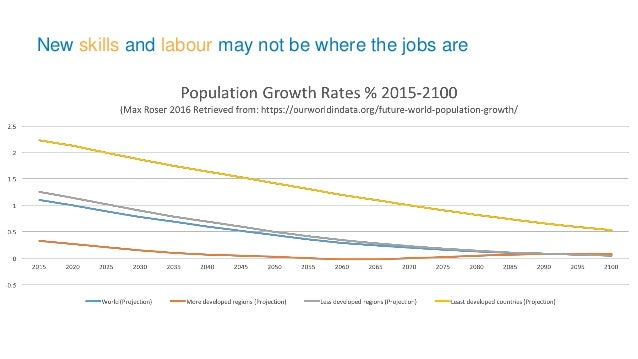 New skills and labour may not be where the jobs are