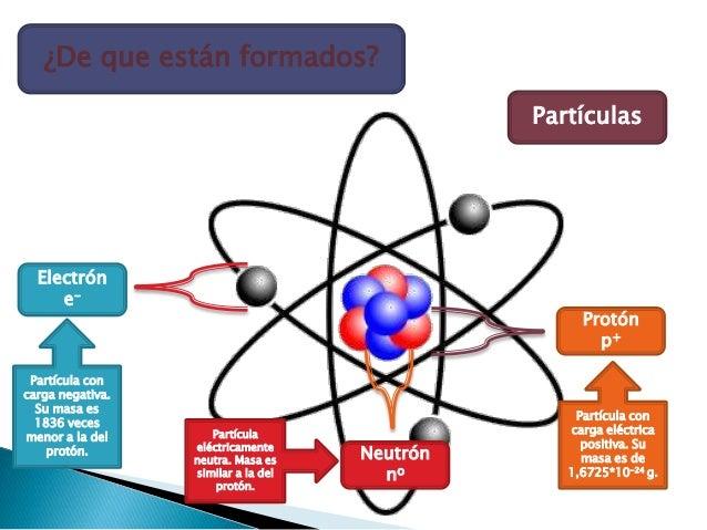 Fotos de atomos y sus partes 62