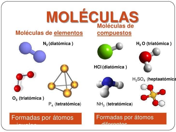 Resultado de imagen de moleculas