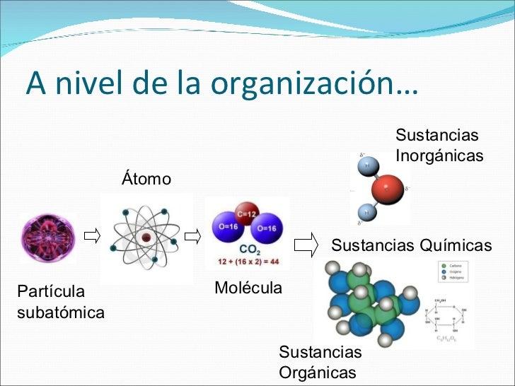 Resultado de imagen de átomos y moléculas