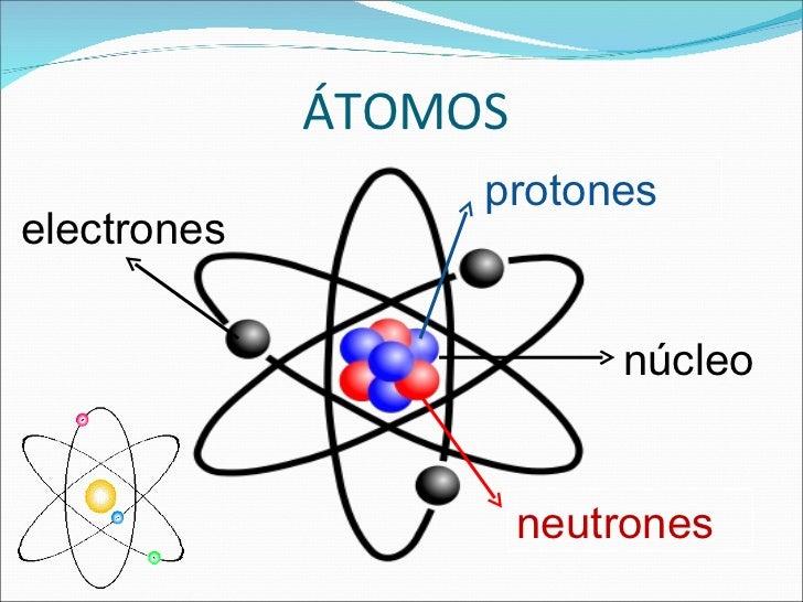 ATOMOS Y MOLECULAS PDF DOWNLOAD