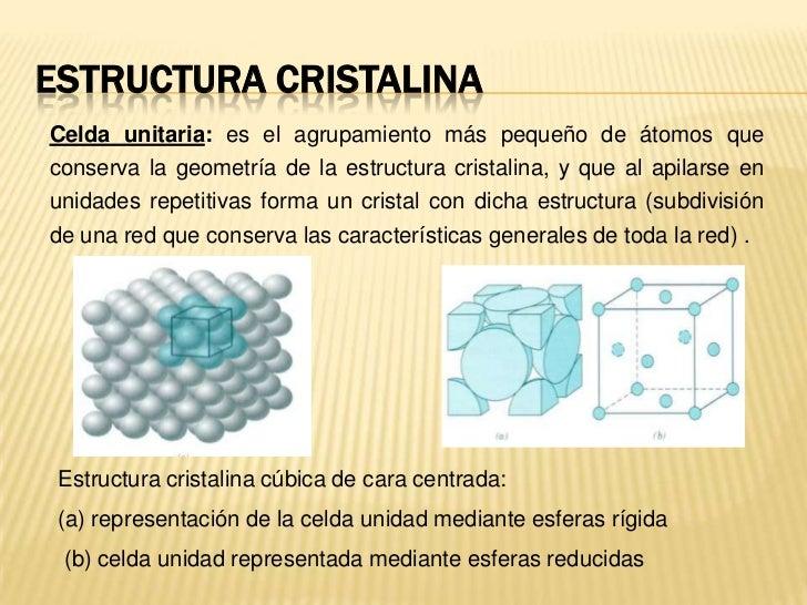 átomo Y Estructura Cristalina