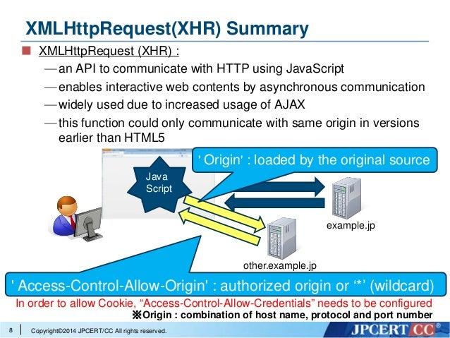 HTML5 Security & Headers - X-Crawling-Response-Header - by Tomoyuki …