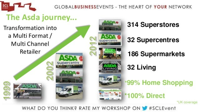 asda inventory management Stores inventory is the heart of an industry inventory control or stock control can be broadly defined as the inventory management software is a computer.