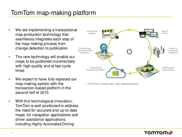 TomTom 2014 Q4 2014 Financial Results
