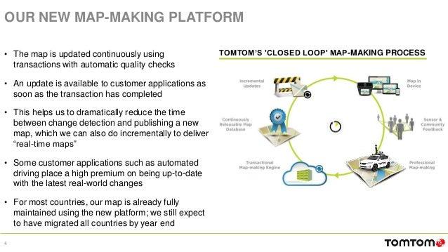 TomTom Q3 2015 results presentation
