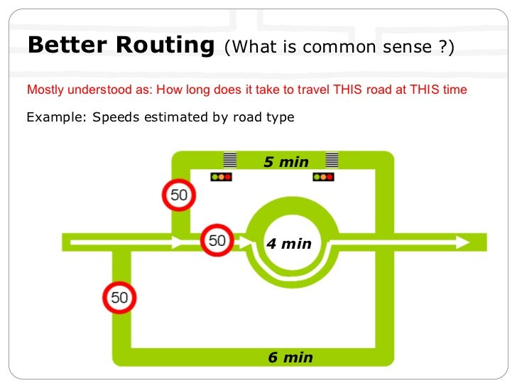 Example: Speeds estimated by road type 4 min 6 min 5 min Better Routing  (What is common sense ?) Mostly understood as: Ho...