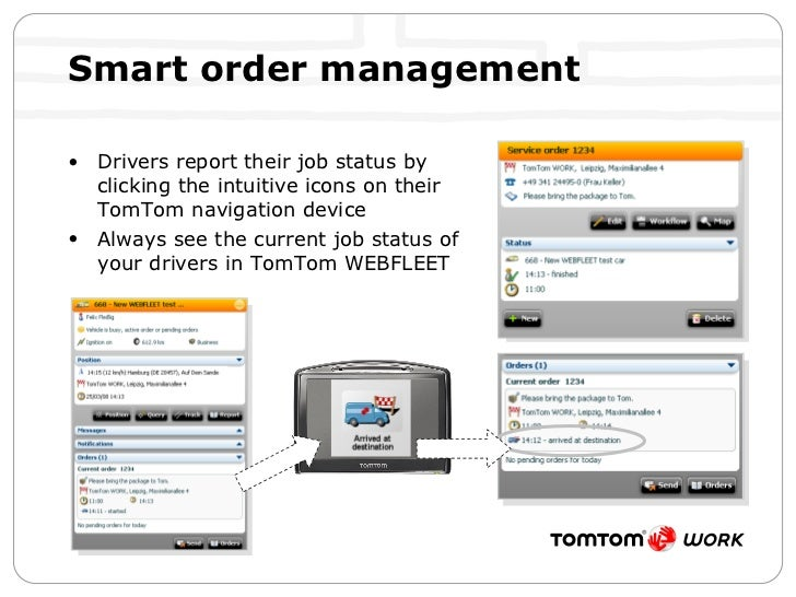 Smart order management  <ul><li>Drivers report their job status by clicking the intuitive icons on their TomTom navigation...