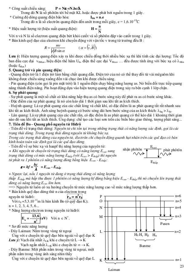 23 * Công suất chiếu sáng: P = N =N.hc/ Trong đó N là số phôtôn tới bề mặt KL hoặc được phát bởi nguồn trong 1 giây. * C...