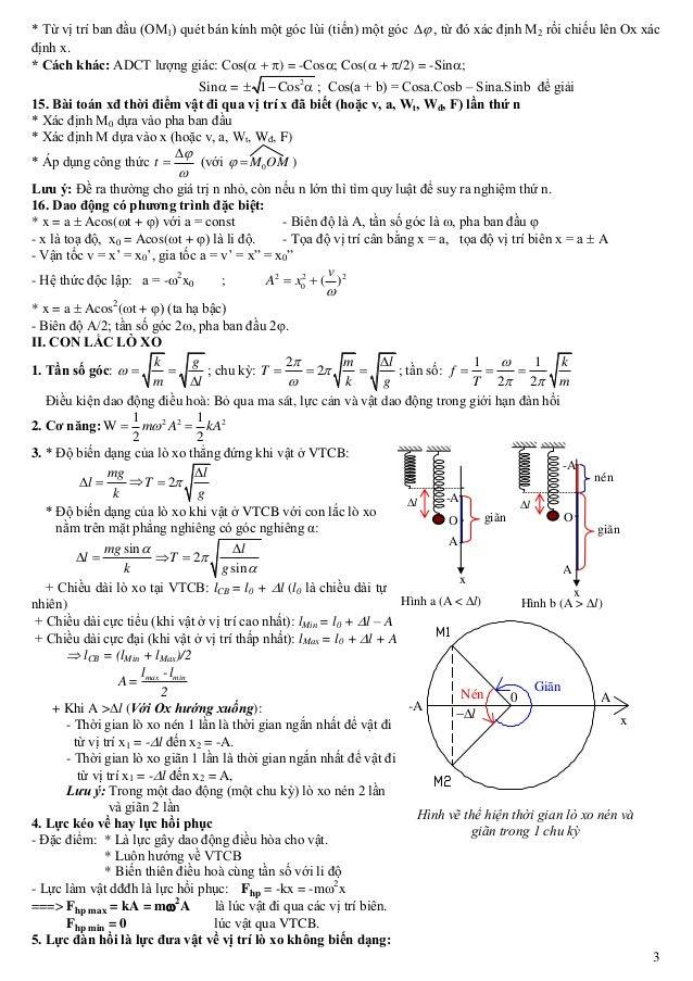 3 * Từ vị trí ban đầu (OM1) quét bán kính một góc lùi (tiến) một góc  , từ đó xác định M2 rồi chiếu lên Ox xác định x. á...