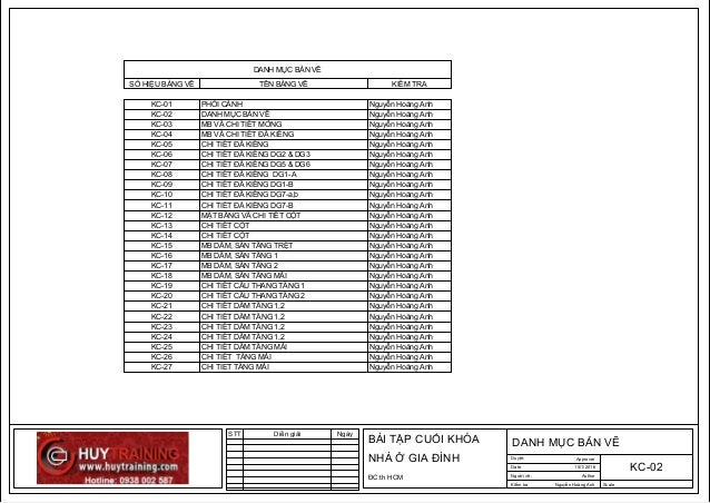 ScaleKiểm tra Người vẽ: Date Duyệt: DANH MỤC BẢN VẼ NHÀ Ở GIA ĐÌNH BÀI TẬP CUỐI KHÓA 15/1/2016 Author Nguyễn Hoàng Anh KC-...