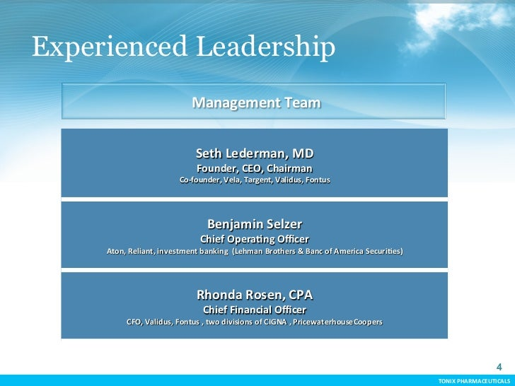 Experienced Leadership                                                    Management Team                             ...