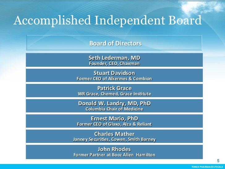 Accomplished Independent Board                              Board of Directors                              Seth L...