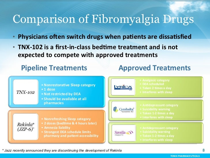 Comparison of Fibromyalgia Drugs      • Physicians ocen switch drugs when paCents are dissaCsfied       •...