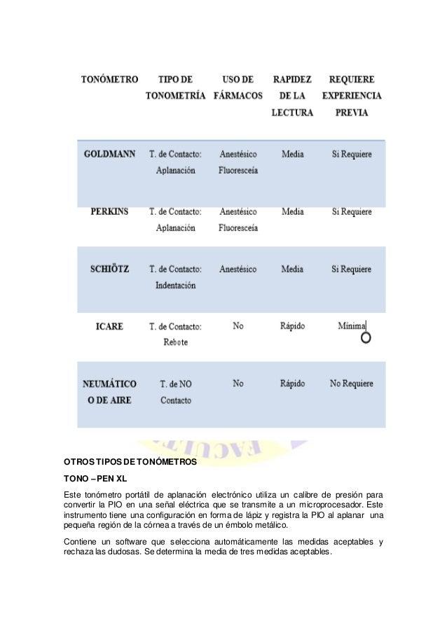 c99fc127e8 11. OTROS TIPOS DE ...