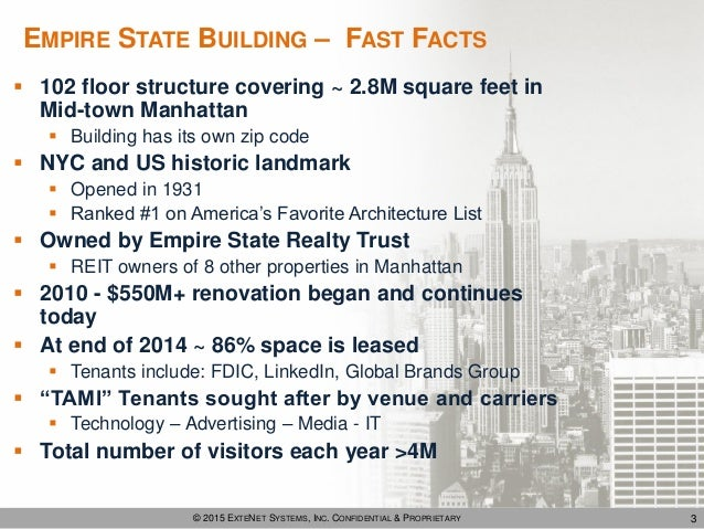 Empire State Building Case Study Summary