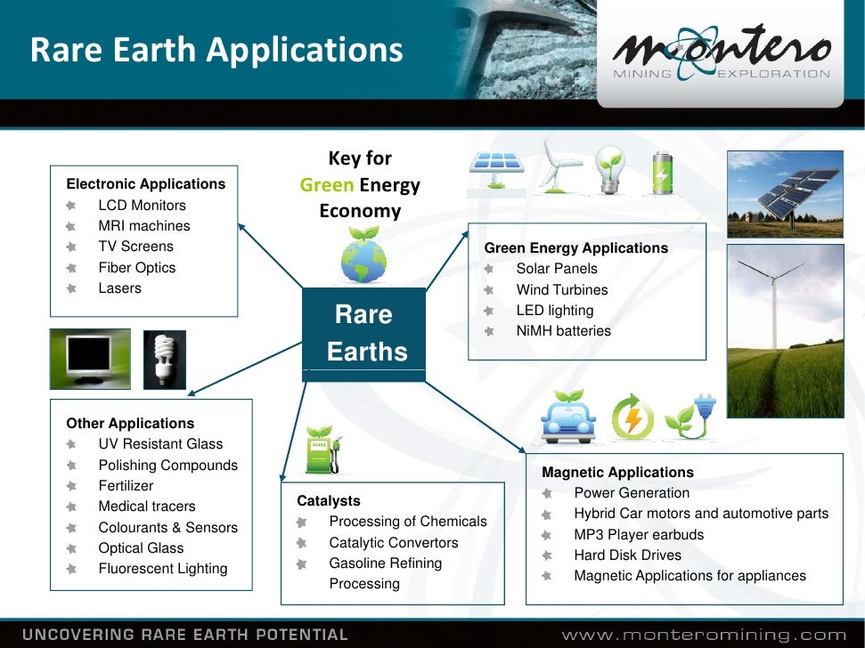 Objective Capital Rare Earth And Minor Metals Investment