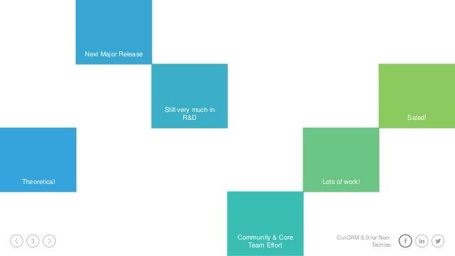 CiviCRM 5.0 for Non-Techies Slide 3