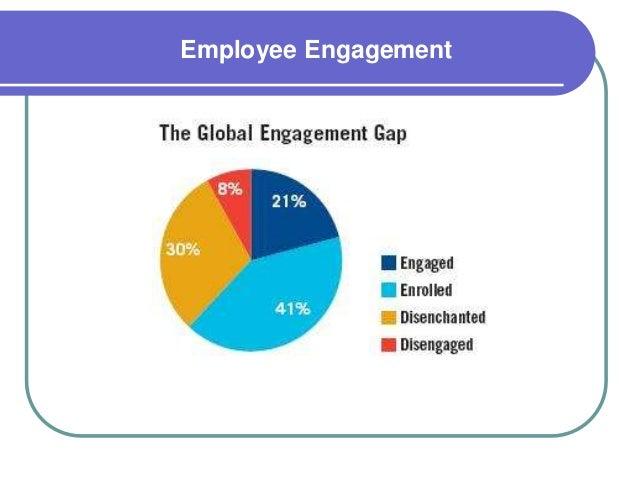 leadership plus employee satisfaction equals business Thought leadership thought leadership workplace workplace green label plus between unit-level employee satisfaction/engagement and business unit.