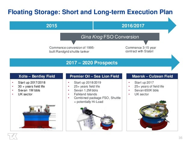 ... FSO Projects by Region; 35. 35 Floating Storage ...  sc 1 st  SlideShare & Teekay Offshore (NYSE: TOO) Investor Day Presentation September 30 2u2026