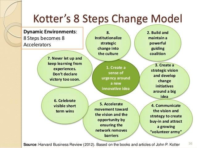 World-class Leadership Development Solutions