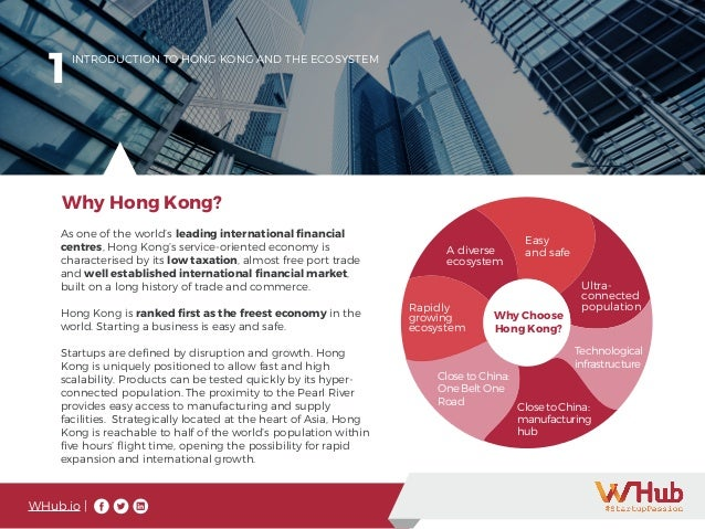 Hong kong startup ecosystem toolbox v30 7 malvernweather Image collections