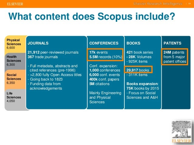     19    19  What content does Scopus include?  CONFERENCES  17k events  5.5M records (10%)  Conf. expansion:  1,000 conf...