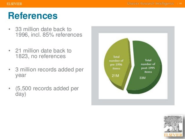     20    20  References  • 33 million date back to  1996, incl. 85% references  • 21 million date back to  1823, no refer...