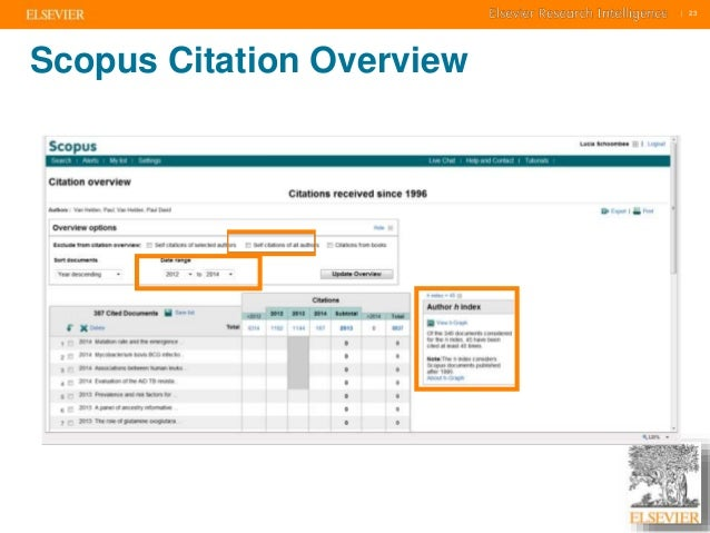     23    23  Scopus Citation Overview