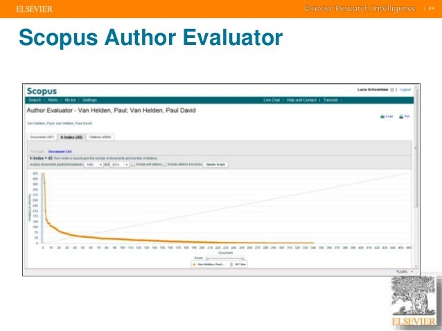     24    24  Scopus Author Evaluator