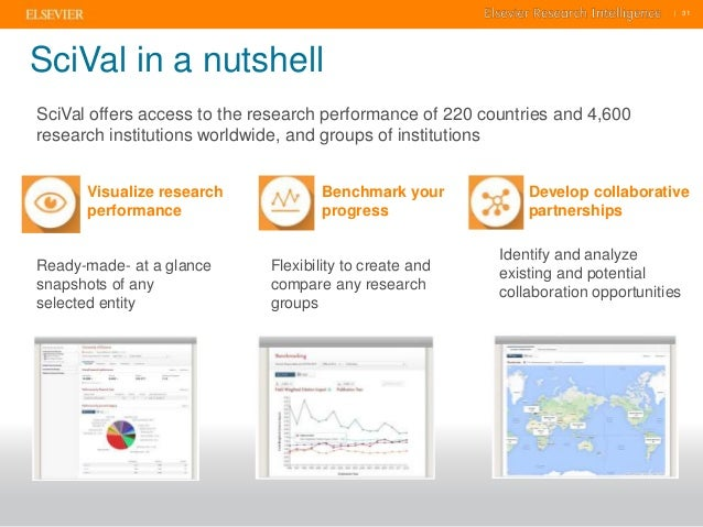     31    31  SciVal in a nutshell  31  SciVal offers access to the research performance of 220 countries and 4,600  resea...