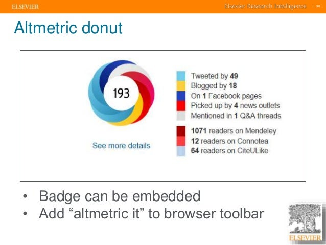 """    38    38  Altmetric donut  • Badge can be embedded  • Add """"altmetric it"""" to browser toolbar"""