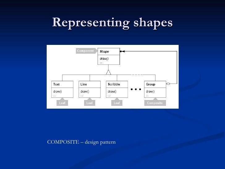 Representing shapes COMPOSITE – design pattern