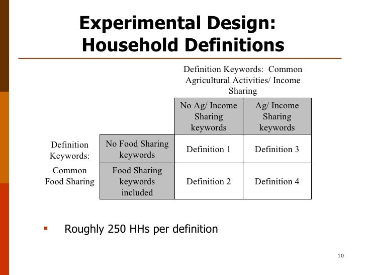 Survey design choices implications for measuring gender for Household survey questionnaire design