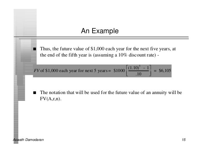 An Example          n   Thus, the future value of $1,000 each year for the next five years, at              the end of the...