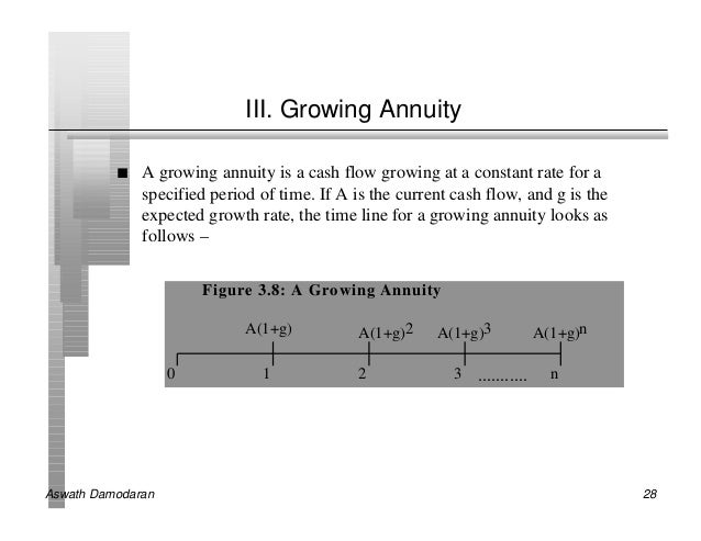 III. Growing Annuity          n   A growing annuity is a cash flow growing at a constant rate for a              specified...