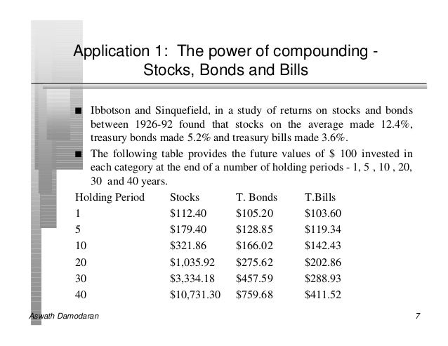 Application 1: The power of compounding -                    Stocks, Bonds and Bills          n  Ibbotson and Sinquefield,...
